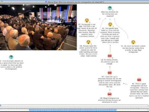 Dialogue Mapping election debate video