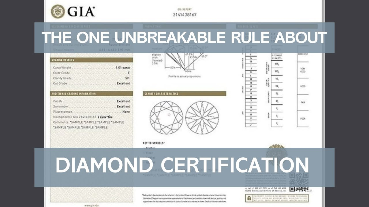 Diamond Certification: A Complete Guide