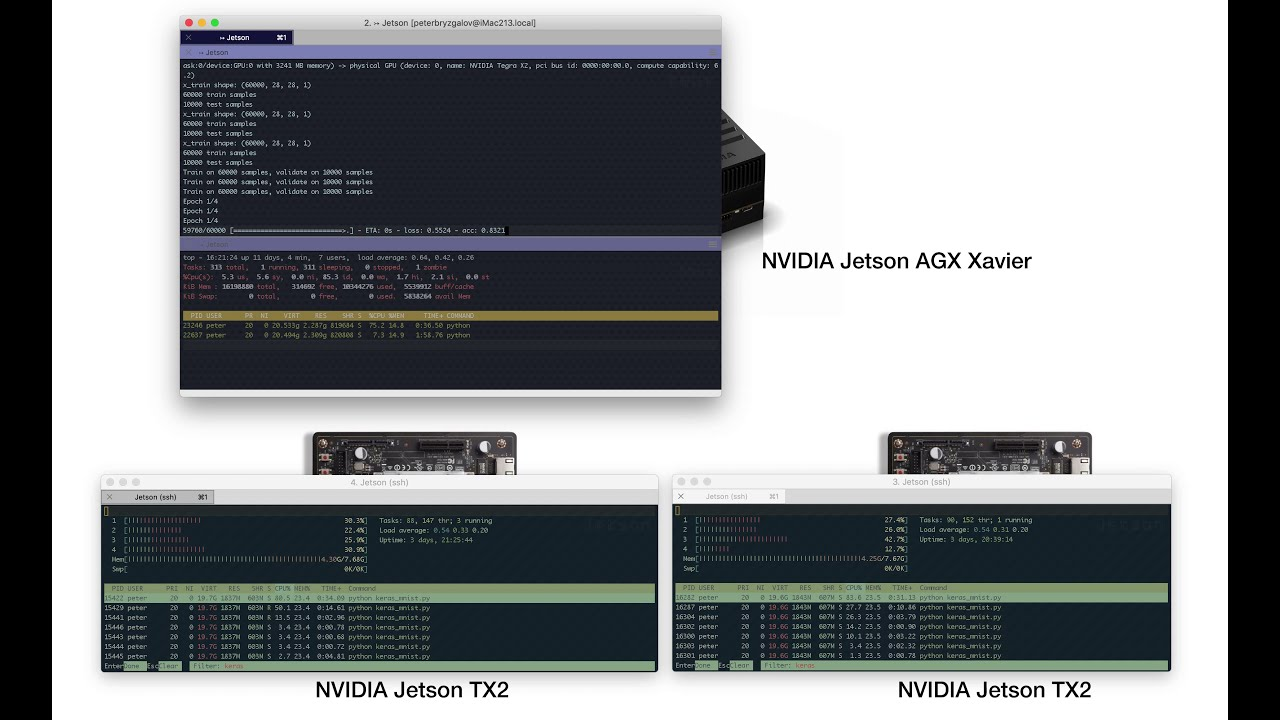 Jetson AGX Xavier – Computers and networks