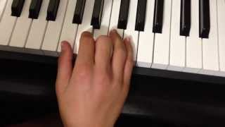 How to play Happy Birthday on Piano(EASY)