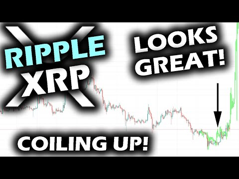 The COILING Before the ENORMOUS MOVE Ripple XRP Price Chart Still MIRRORS THE PAST and XRP NEWS