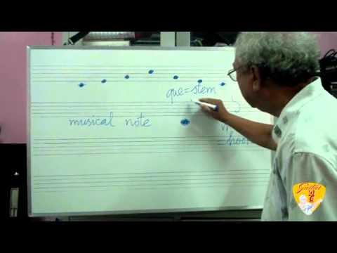 HƯỚNG DẪN TẬP GUITAR (cho người mới bắt đầu)_Bài 5.1: Học về nhịp
