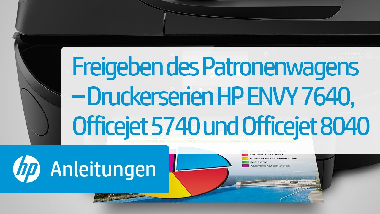 Freigeben Des Patronenwagens Druckerserien Hp Envy 7640