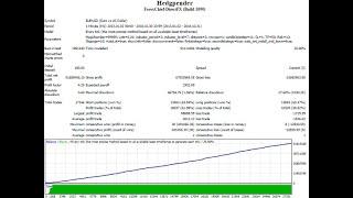 Forex MT4 Expert Advisor hedgpender robot