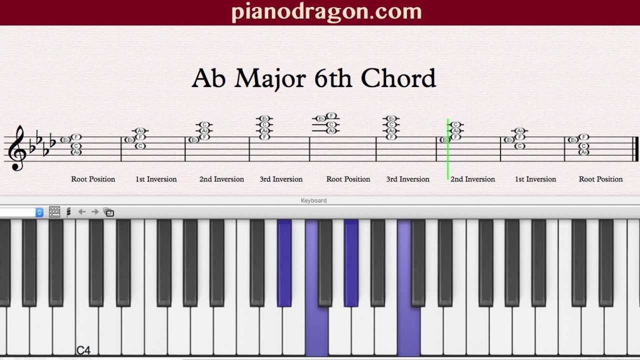 Ab major 6th chord youtube hexwebz Image collections