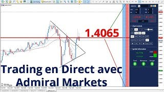 Scalping Forex CFD - Indécision GBPUSD - Trading en direct avec Admiral Markets le 03 avril