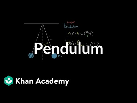 Pendulums | Oscillations and mechanical waves | Physics | Kh