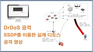 정보보안 기사 15회 …