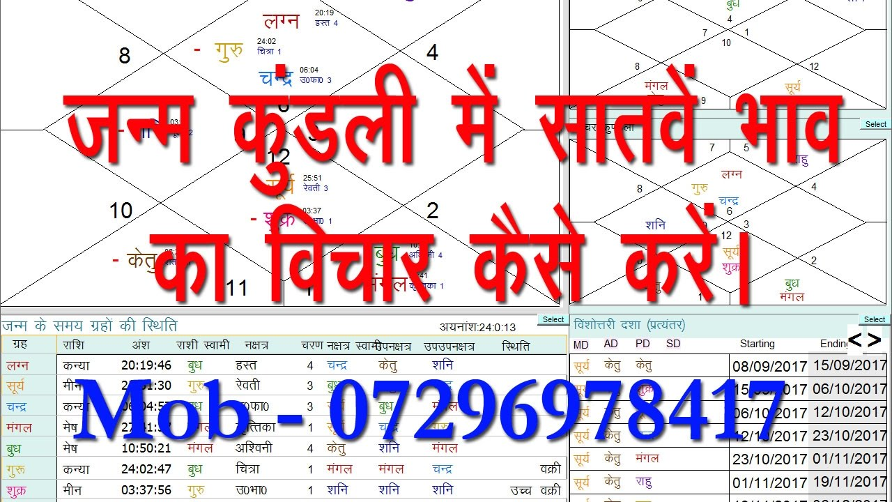 PLANETS IN 7TH HOUSE : 7th BHAV KUNDLI by Shivay astrologer