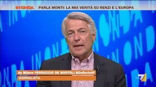 In Onda - Parla Monti: la mia verità su Renzi e l