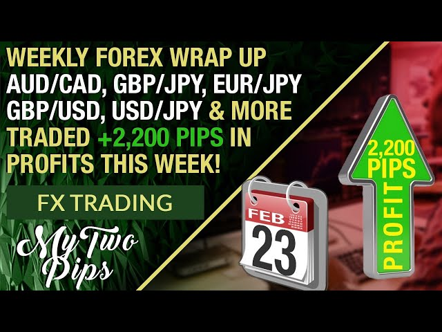Forex Algo Trading Weekly Wrap Up! GBPUSD, GBPJPY, GBPUSD, EURJPY +2,200 Pips For The Week