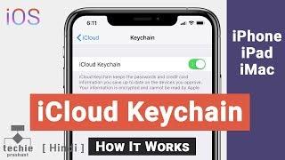 Gambar cover What is iCloud Keychain iPhone iPad iMac | How iCloud Keychain Works HINDI