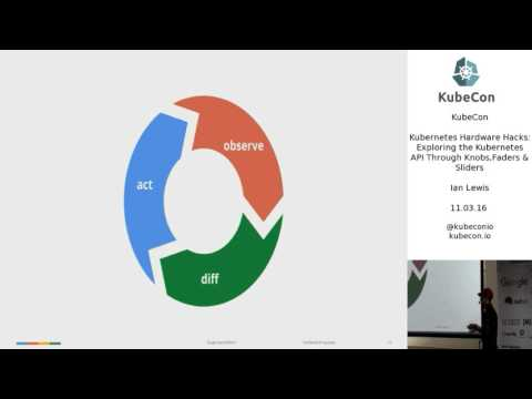 Day 2, Hardware Hacks: Exploring the Kubernetes API Through Knobs, Faders & Sliders, KubeCon EU 2016