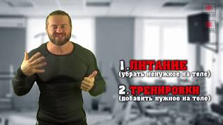 """ЖЕНСКИЙ КОМПЛЕКС """"УПРУГАЯ ПОПКА""""  (задание № 5)"""