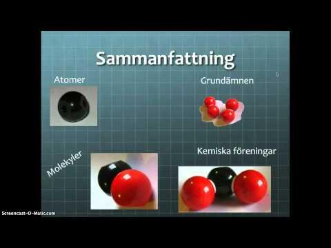 Grundläggande kemi, atom, molekyl, grundämne, kemisk förening, kemiska tecken, kemiska formler