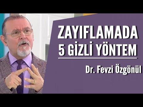 İnce Belli Olmak Için Ne Yapmak Gerekir? / Dr. Fevzi Özgönül