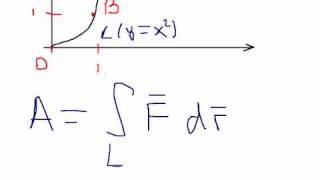 Криволинейный интеграл 2-го рода.Работа.Видео