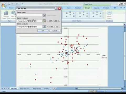 Drawing A Multi Asset Scatter Diagram On Excel Youtube