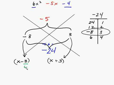 Algebra - Factoring Trinomials Technique Bottoms Up Intuitive Math ...