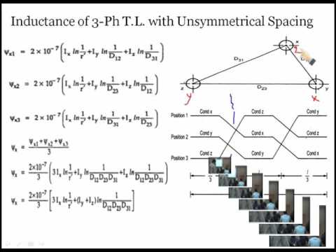 lecture 7 :  Inductance Calculation of 3 ph Bundled &Parallel  / Dr. Mahmoud Ismail