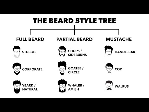 The 9 Best Beard Styles & How to Rock Them | Eric Bandholz