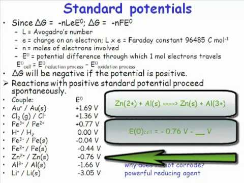 Standard Potentials and Transition Metal Redox