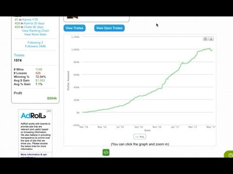 Timothy Sykes Explains How To Grow A Small Trading Account Fast!
