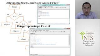 Программирование разветвляющихся алгоритмов.