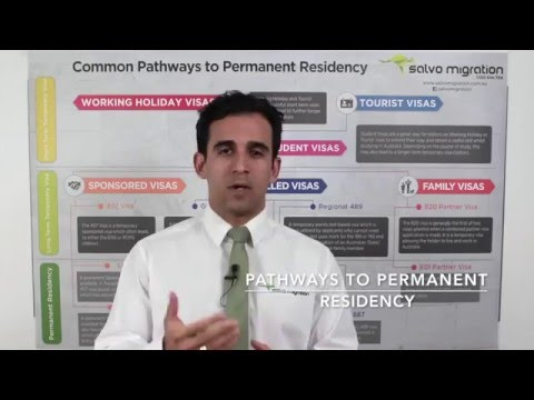 Common Pathways to Australian Permanent Residency – Call Salvo Migration on 1300 644 788