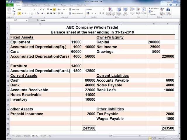 تعرف تعمل ميزانية شركة اتعلم انشاء الميزانيةباللغة الانجليزية Balance Sheet Youtube
