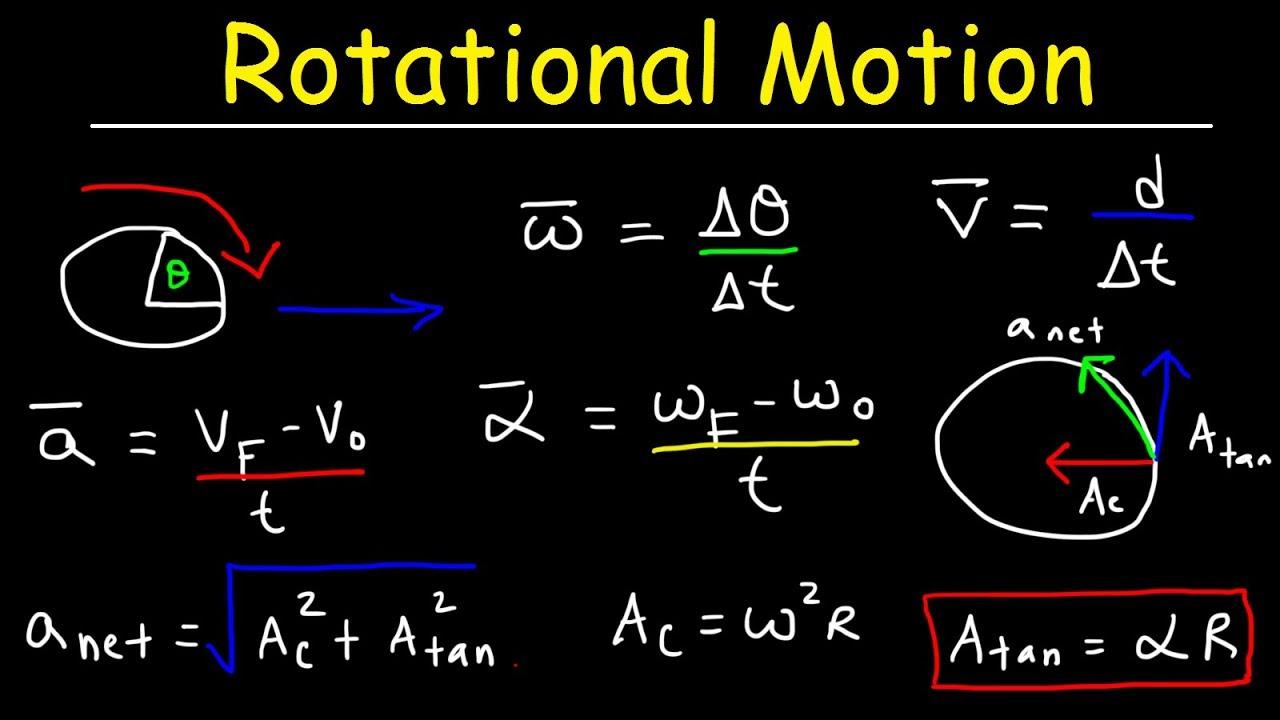 physics and maths tutor circular motion