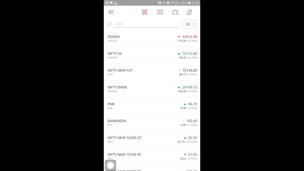 Aktienoptionen Beendigung Des Arbeitsverhältnisses Muster