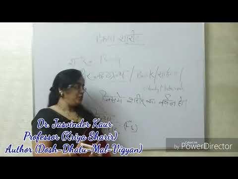 Lecture1: P1PA Ch1L1/4-Ch2L1/2--Introduction To Kriya Sharir