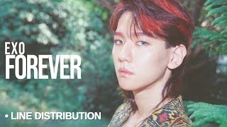 Video EXO (엑소) - Forever : Line Distribution (Color Coded) download MP3, 3GP, MP4, WEBM, AVI, FLV Juni 2018