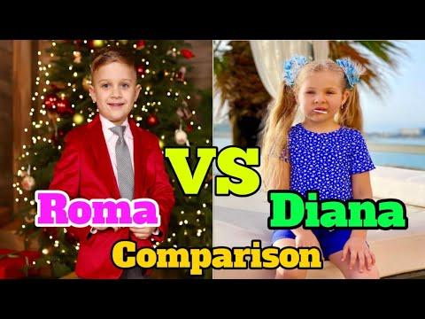 Download Kids Diana Show VS Kids Roma Show Lifestyle | Comparison | 2020 | Celebrity Creation