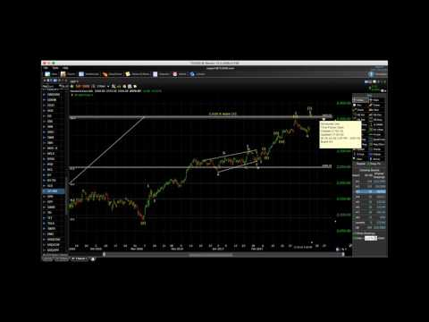 Market Report for March 13, 2017
