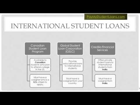 international-student-loans-without-a-cosigner