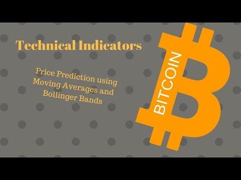 Indicators For Technical Analysis | Moving Averages | SMA | EMA | BOLLINGER BANDS