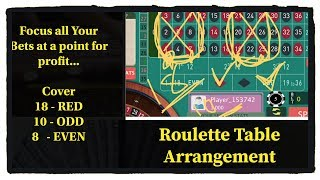 Focus your bets on one location for profit. Roulette winning strategy bank roll management