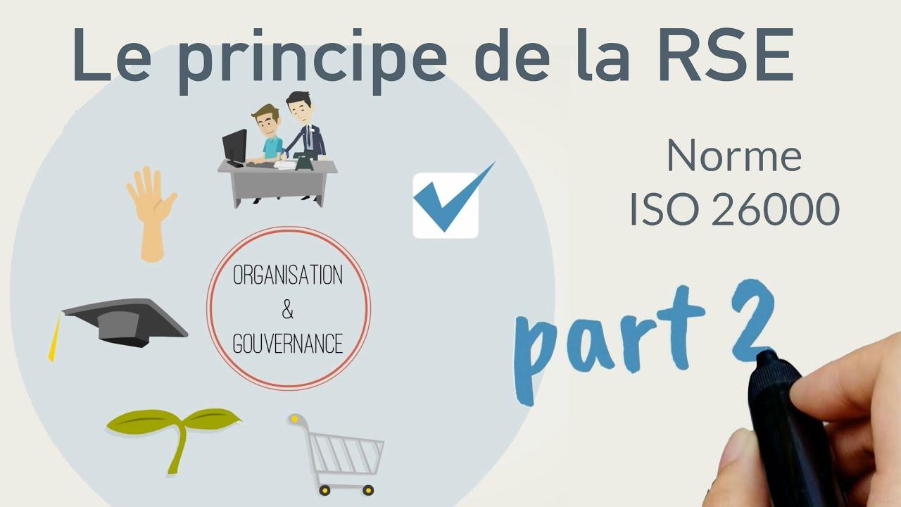 Comprendre la RSE et la norme ISO 26000 en quelques minutes