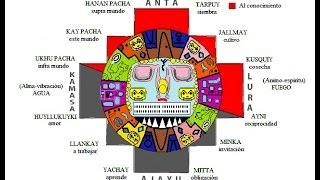 Baixar La Chakana. Símbolo Ancestral.  Cosmovisión Andina.