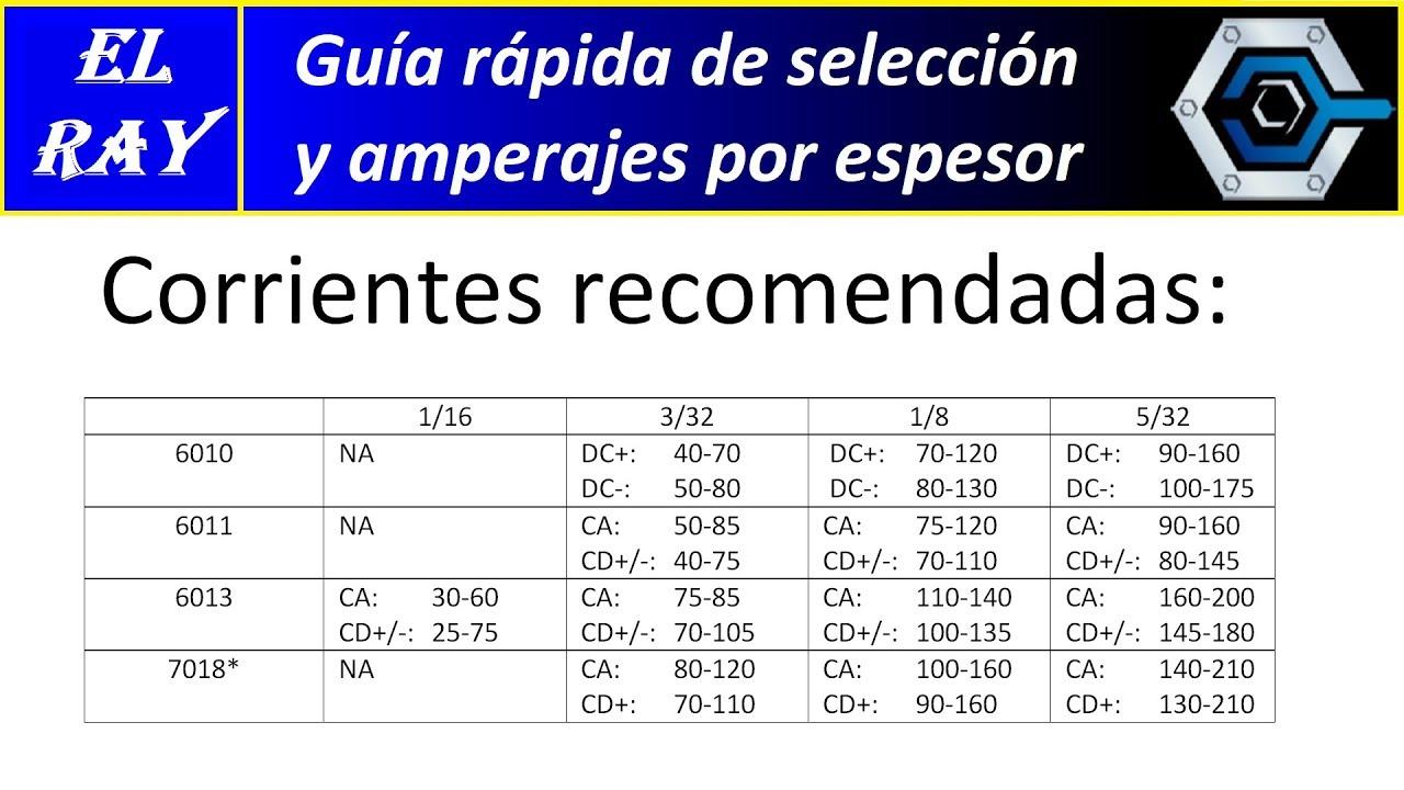 manual de soldadura inverter pdf