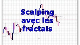 Forex indicateurs Fractals de bill williams