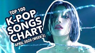 Baixar (TOP 100) K-POP SONGS CHART | APRIL 2020 (WEEK 3)