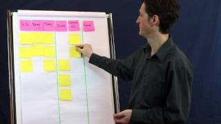 Lecture - Create your first Personal Kanban