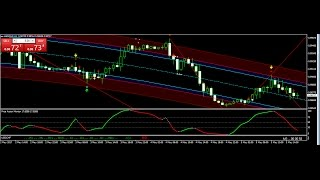 USD/JPY  USD/CAD trade Best Forex Trading System 05 MAY Review -forex trading systems that work