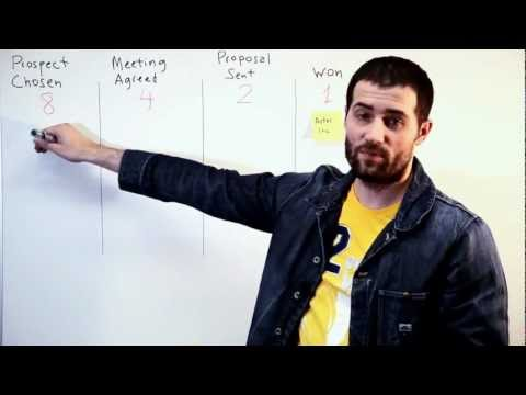 Sales Pipeline Management In Minutes