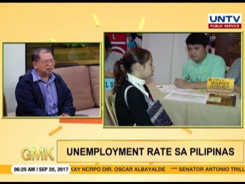 Unemployment rate in the Philippines