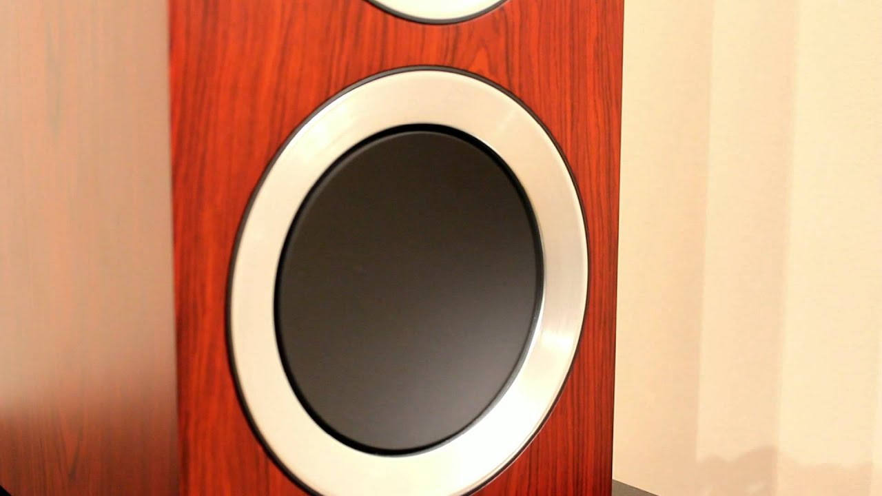 Review of the KEF R300: An Owner's Journey | TurboFuture