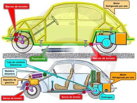 Volkswagen Escarabajo (1/6)